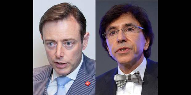 La N-VA perd 3% en un trimestre, le PS largement en tête en Wallonie - La DH