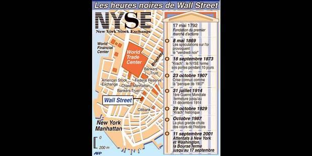 Wall Street chute lourdement puis remonte légèrement - La DH