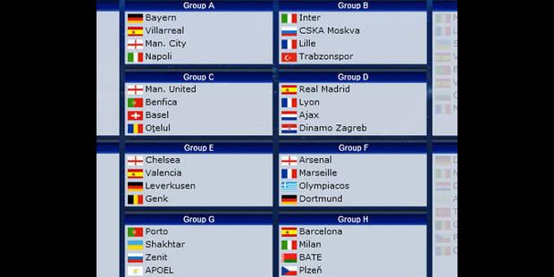 Chelsea, Valence et Leverkusen pour Genk en Champions League - La DH