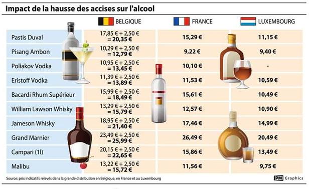 Qui achètera encore de l alcool en Belgique   - La DH 18222274141d
