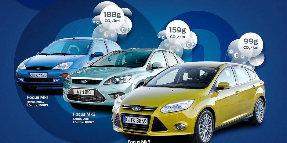Bon plan voiture: votre diesel peut rapporter gros ! - La DH