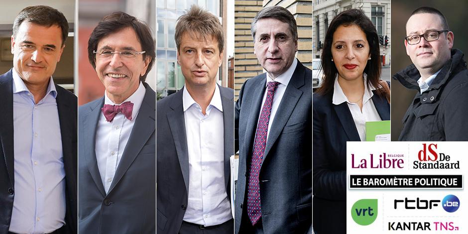 Baromètre politique : quels partis francophones l'emportent ?